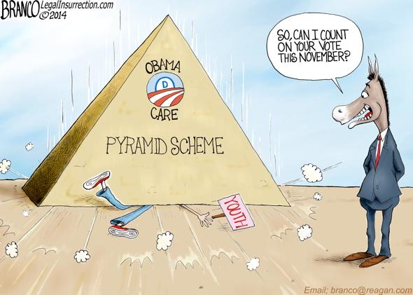 Pyramid-Scheme